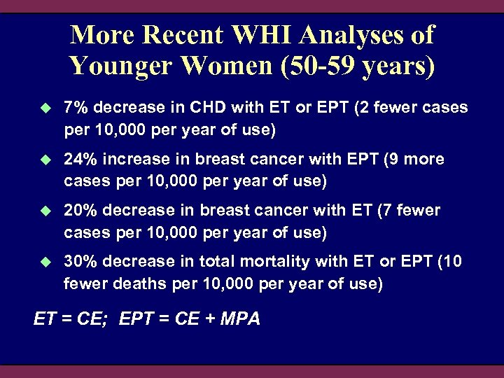 More Recent WHI Analyses of Younger Women (50 -59 years) u 7% decrease in
