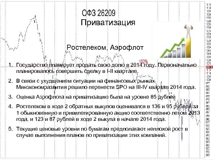 Приватизация Ростелеком, Аэрофлот 1. Государство планирует продать свою долю в 2014 году. Первоначально планировалось