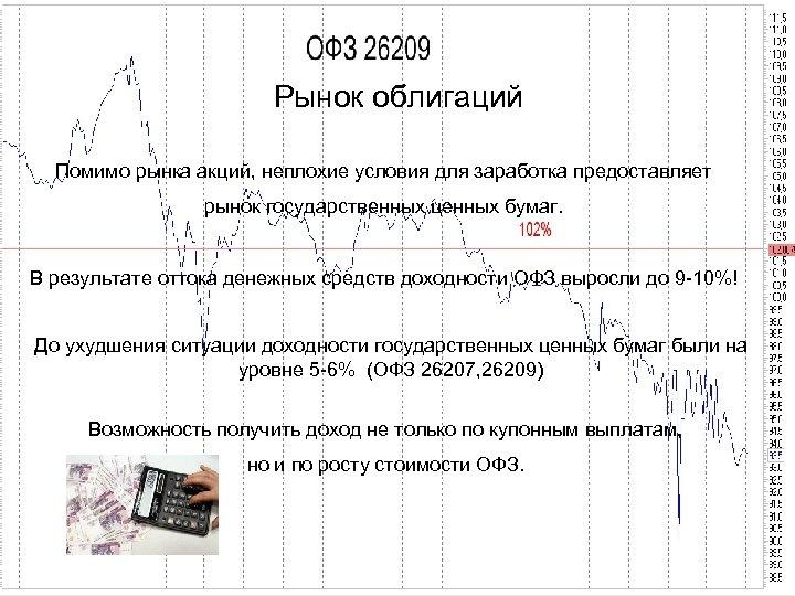 Рынок облигаций Помимо рынка акций, неплохие условия для заработка предоставляет рынок государственных ценных бумаг.