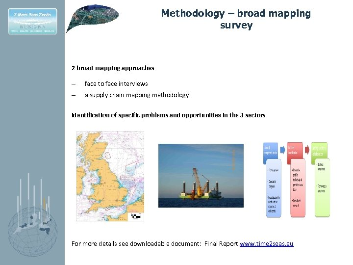 Methodology – broad mapping survey 2 broad mapping approaches – face to face interviews