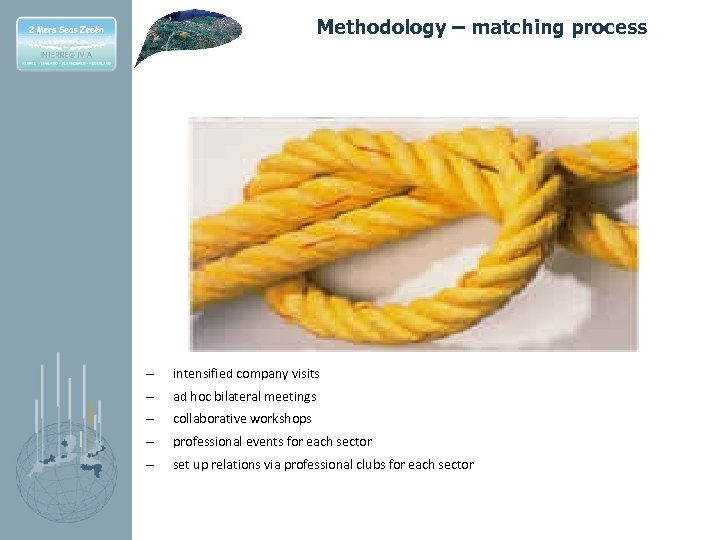 Methodology – matching process – intensified company visits – ad hoc bilateral meetings –