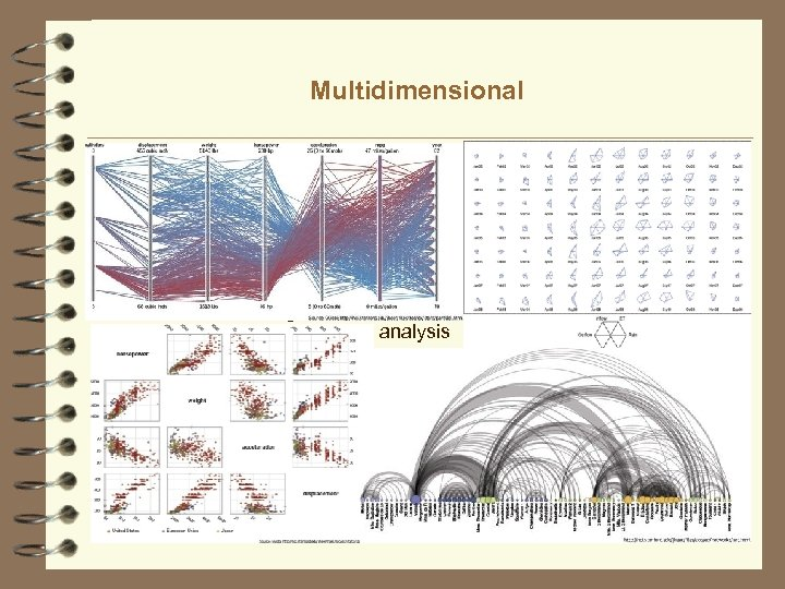 Multidimensional ü To represent information as multidimensional objects and projects them into a three-dimensional