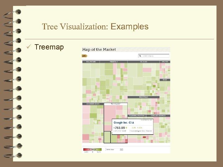 Tree Visualization: Examples ü Treemap