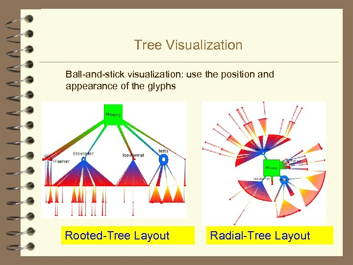 Tree Visualization Ball-and-stick visualization: use the position and appearance of the glyphs Rooted-Tree Layout