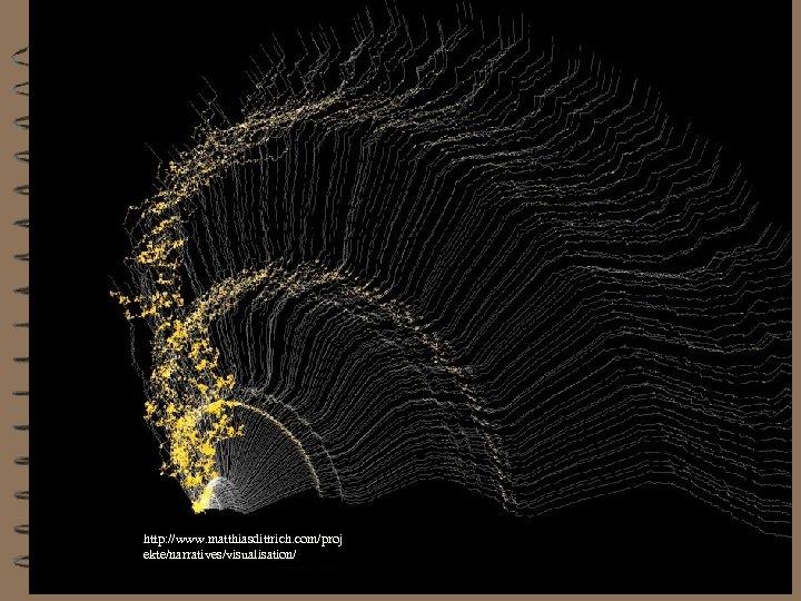 http: //www. matthiasdittrich. com/proj ekte/narratives/visualisation/ 4