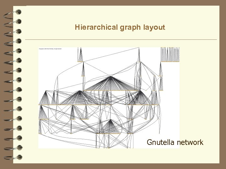 Hierarchical graph layout Gnutella network