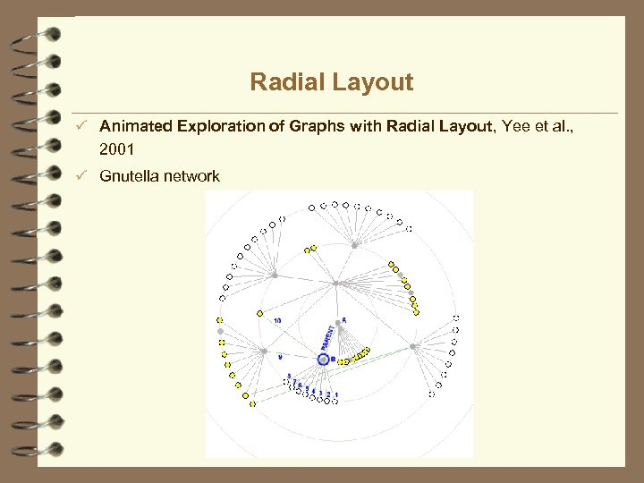 Radial Layout ü Animated Exploration of Graphs with Radial Layout, Yee et al. ,