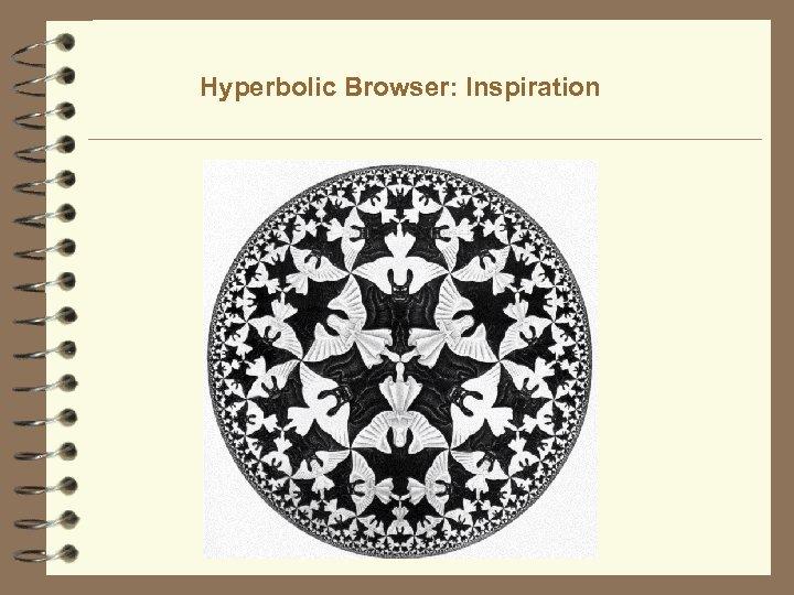 Hyperbolic Browser: Inspiration