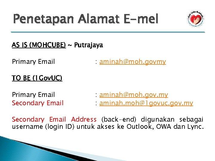 Penetapan Alamat E-mel AS IS (MOHCUBE) ~ Putrajaya Primary Email : aminah@moh. govmy TO