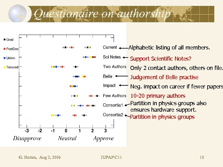 Questionaire on authorship Alphabetic listing of all members. Support Scientific Notes? Only 2 contact