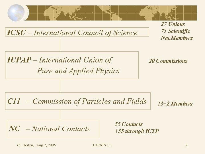 27 Unions 73 Scientific Nat. Members ICSU – International Council of Science IUPAP –