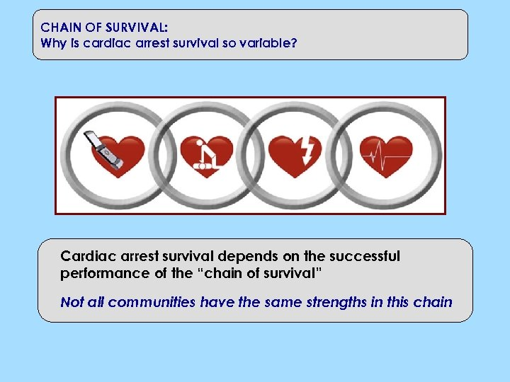 CHAIN OF SURVIVAL: Why is cardiac arrest survival so variable? Cardiac arrest survival depends