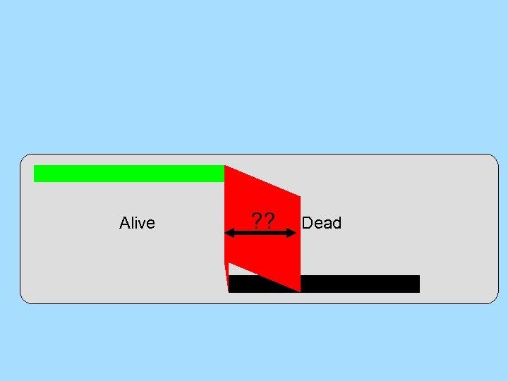 Alive ? ? Dead