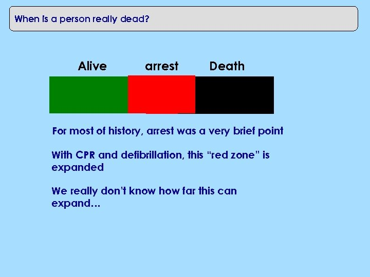 When is a person really dead? Alive arrest Death For most of history, arrest