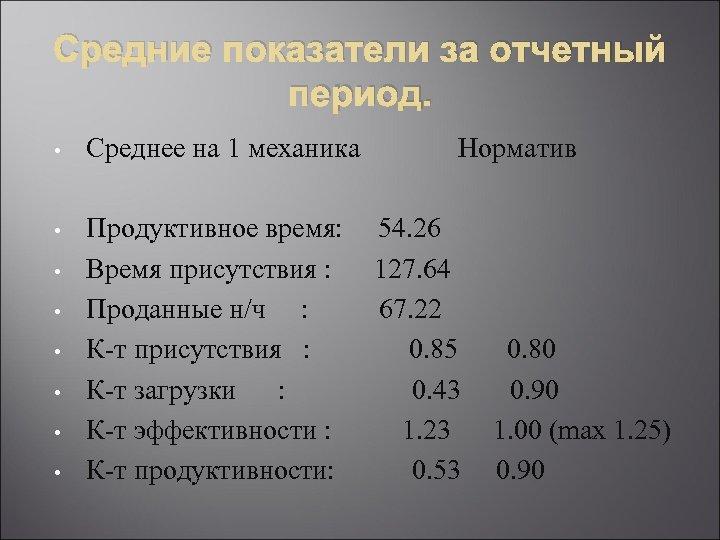 Средние показатели за отчетный период. • Среднее на 1 механика • Продуктивное время: Время