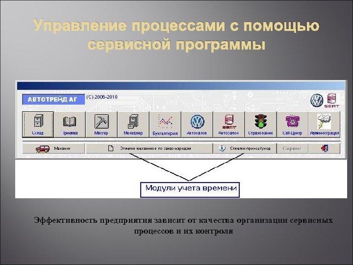 Управление процессами с помощью сервисной программы Эффективность предприятия зависит от качества организации сервисных процессов