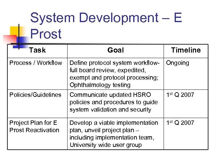 System Development – E Prost Task Goal Timeline Process / Workflow Define protocol system