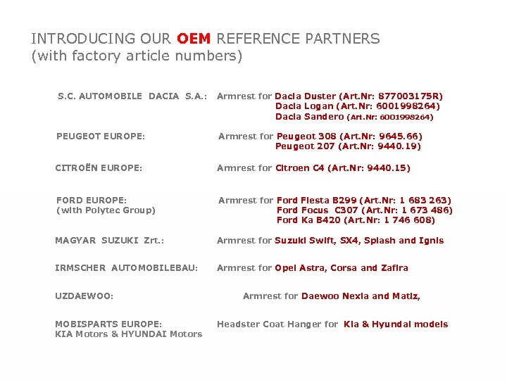 INTRODUCING OUR OEM REFERENCE PARTNERS (with factory article numbers) S. C. AUTOMOBILE DACIA S.