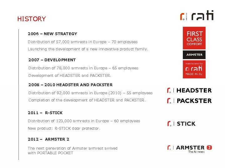 HISTORY 2006 – NEW STRATEGY Distribution of 57, 000 armrests in Europe – 70