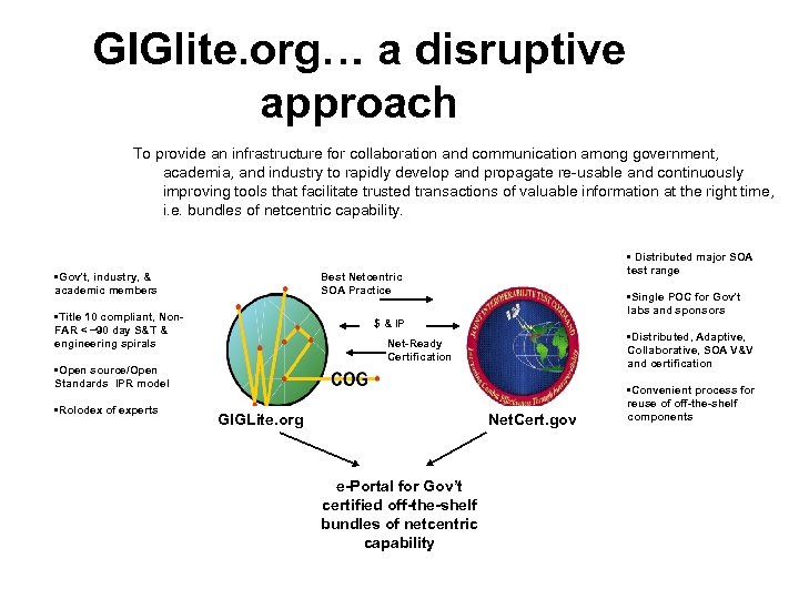 GIGlite. org… a disruptive approach To provide an infrastructure for collaboration and communication among