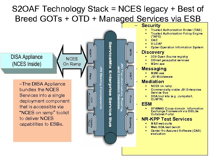 S 2 OAF Technology Stack = NCES legacy + Best of Breed GOTs +