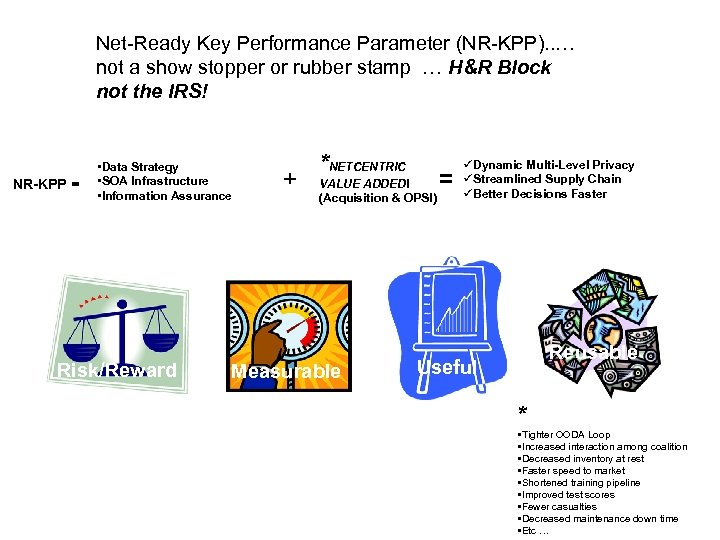 Net-Ready Key Performance Parameter (NR-KPP). . … not a show stopper or rubber stamp