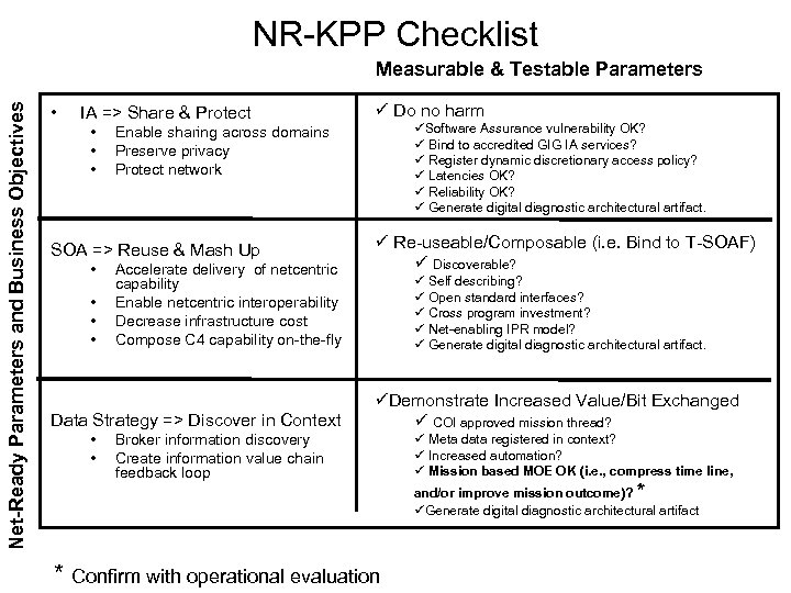 NR-KPP Checklist Net-Ready Parameters and Business Objectives Measurable & Testable Parameters • IA =>
