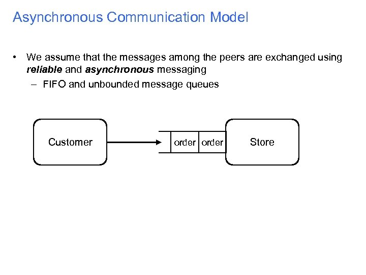 Asynchronous Communication Model • We assume that the messages among the peers are exchanged