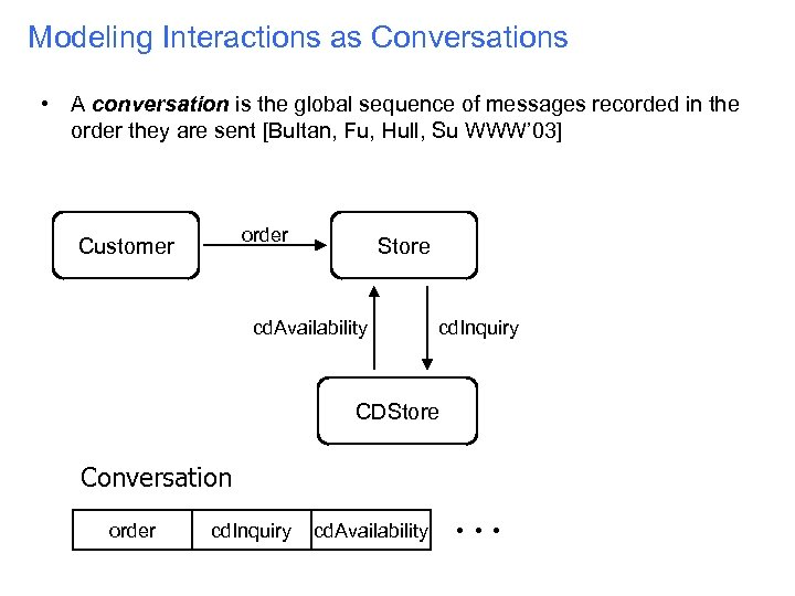 Modeling Interactions as Conversations • A conversation is the global sequence of messages recorded