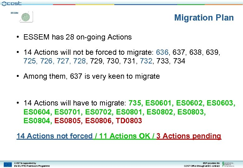 ESSEM Migration Plan • ESSEM has 28 on-going Actions • 14 Actions will not