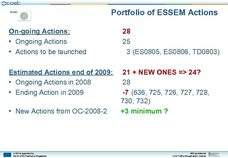 ESSEM Portfolio of ESSEM Actions On-going Actions: • Ongoing Actions • Actions to be