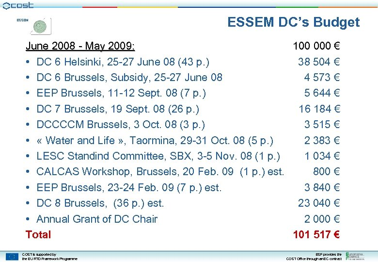 ESSEM DC's Budget June 2008 - May 2009: 100 000 € • DC 6