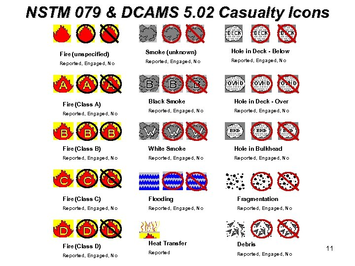 NSTM 079 & DCAMS 5. 02 Casualty Icons Fire (unspecified) Smoke (unknown) Hole in