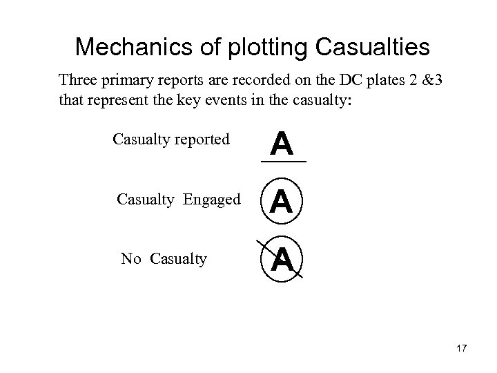 Mechanics of plotting Casualties Three primary reports are recorded on the DC plates 2