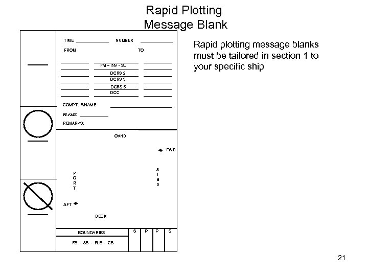 Rapid Plotting Message Blank TIME NUMBER FROM Rapid plotting message blanks must be tailored