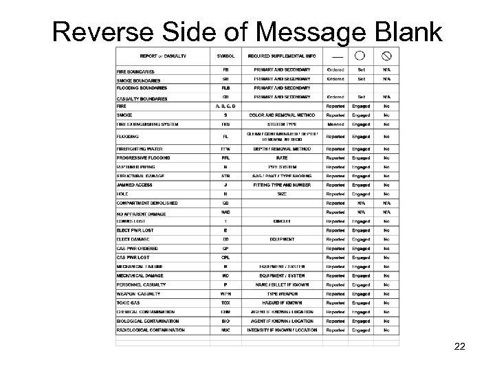 Reverse Side of Message Blank 22