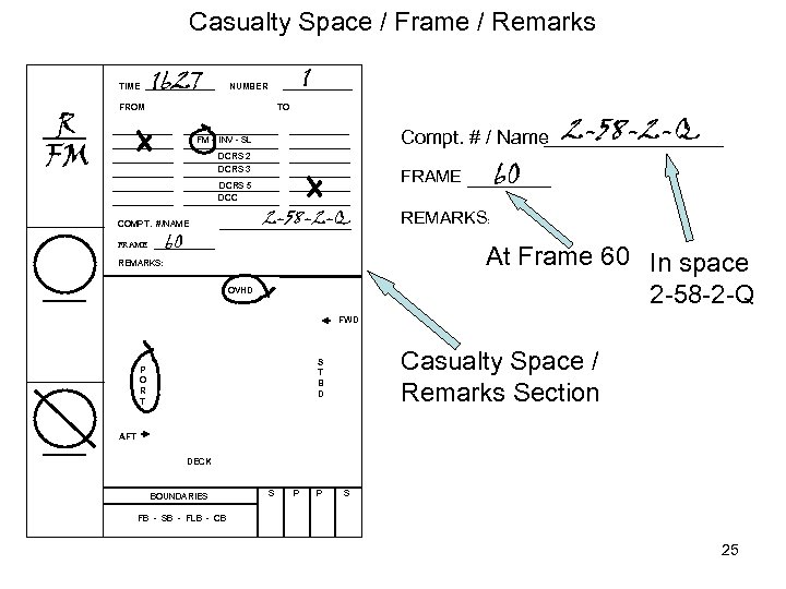 Casualty Space / Frame / Remarks TIME R FM FROM 1627 1 NUMBER TO