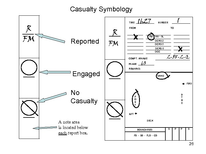 Casualty Symbology R FM TIME Reported R FROM 1627 TO FM – INV -