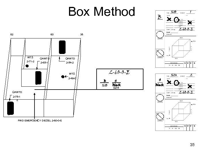 Box Method B 1610 1 2 -60 -0 -E 82 60 38 WTS QAWTD