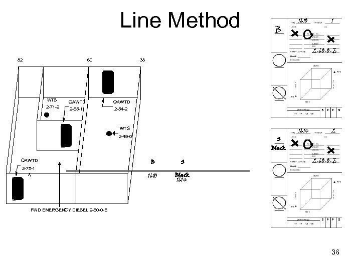 Line Method B 1610 1 2 -60 -0 -E 82 60 38 WTS QAWTD