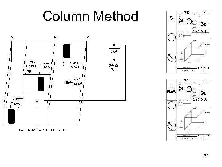 Column Method B 1610 1 2 -60 -0 -E 82 60 38 B 1610