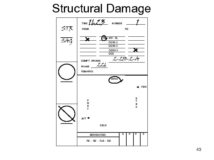 Structural Damage STR TIME 1623 1 NUMBER FROM TO FM – INV - SL