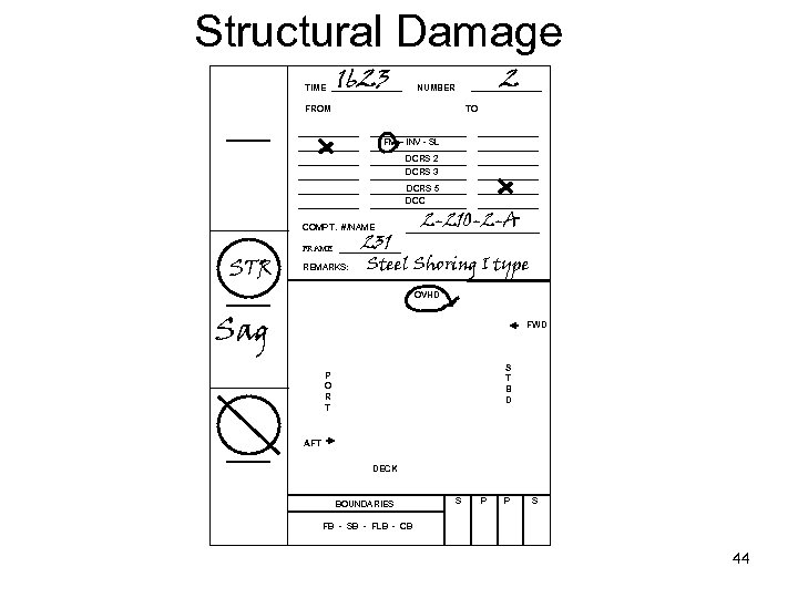 Structural Damage TIME 1623 2 NUMBER FROM TO FM – INV - SL DCRS