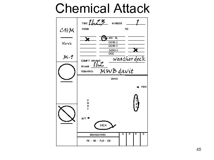 Chemical Attack TIME CHM 1623 1 NUMBER FROM TO FM – INV - SL