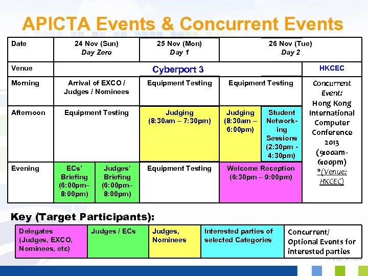 APICTA Events & Concurrent Events Date 24 Nov (Sun) Day Zero Venue 25 Nov