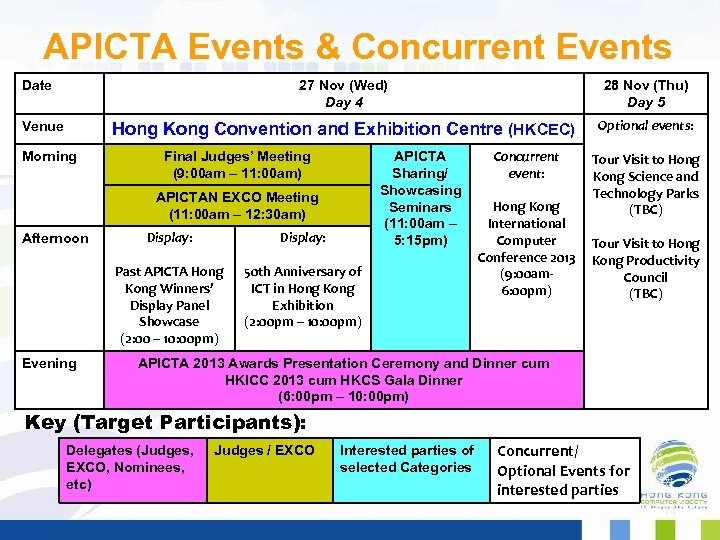 APICTA Events & Concurrent Events Date 27 Nov (Wed) Day 4 Hong Kong Convention