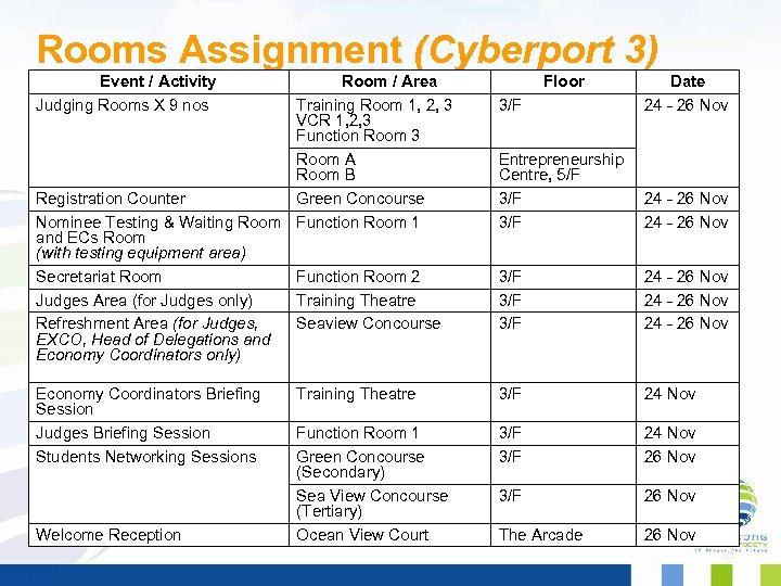 Rooms Assignment (Cyberport 3) Event / Activity Judging Rooms X 9 nos Room /