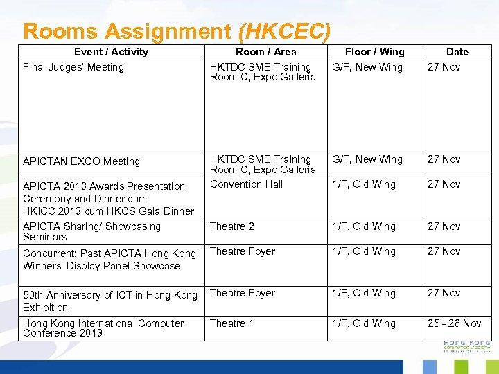 Rooms Assignment (HKCEC) Event / Activity Final Judges' Meeting Room / Area HKTDC SME
