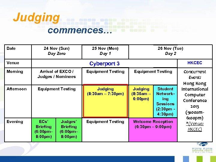 Judging commences… Date 24 Nov (Sun) Day Zero Venue 25 Nov (Mon) Day 1