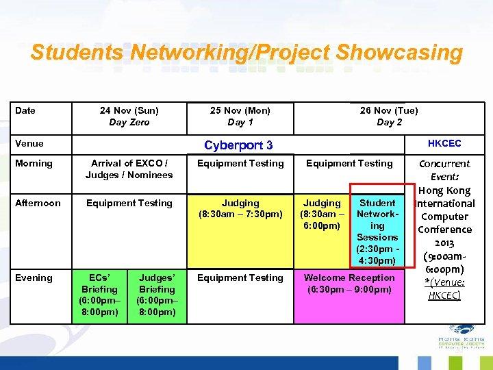 Students Networking/Project Showcasing Date 24 Nov (Sun) Day Zero Venue 25 Nov (Mon) Day